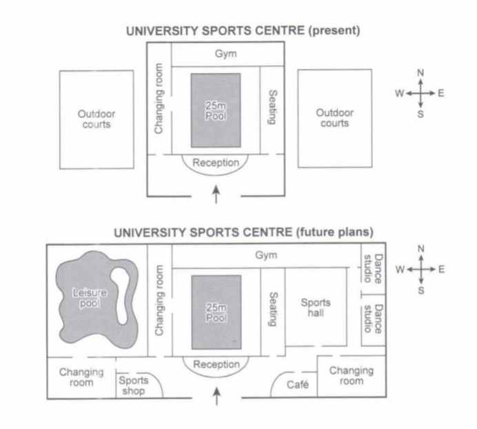 IELTS Cambridge 13 Writing Task 1 Map Sports Centre