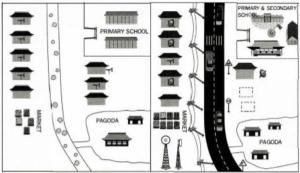 IELTS Essay Task 1: Map of Pancha Village