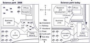 IELTS Essay: Science Park Map