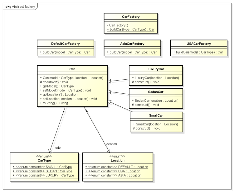 abstract_fctory_package_diagram-9778485