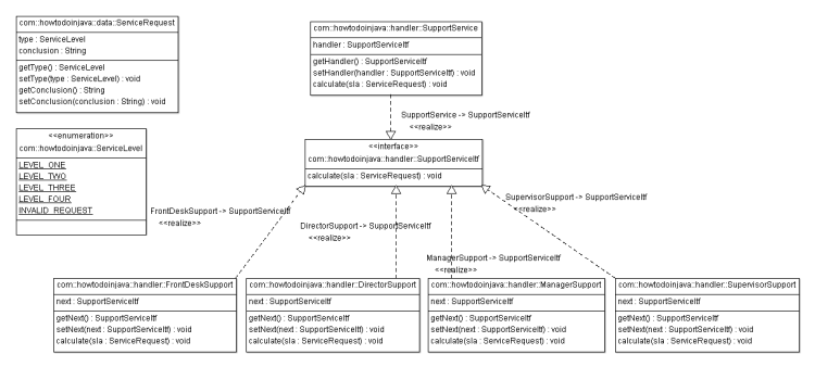 chainofresponsibility_classdiagram-2377740