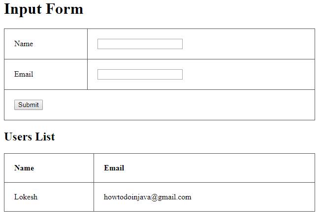Valid Form Submission