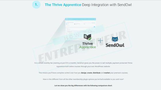 Thrive Architect and Sendowl Integration