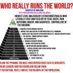 The Controllers Agenda Exposed – Part 19, The Agenda Of The Illuminati