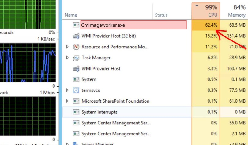 Cmimageworker.exe Windows Process