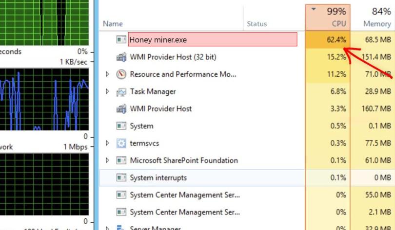 Honey miner.exe Windows Process