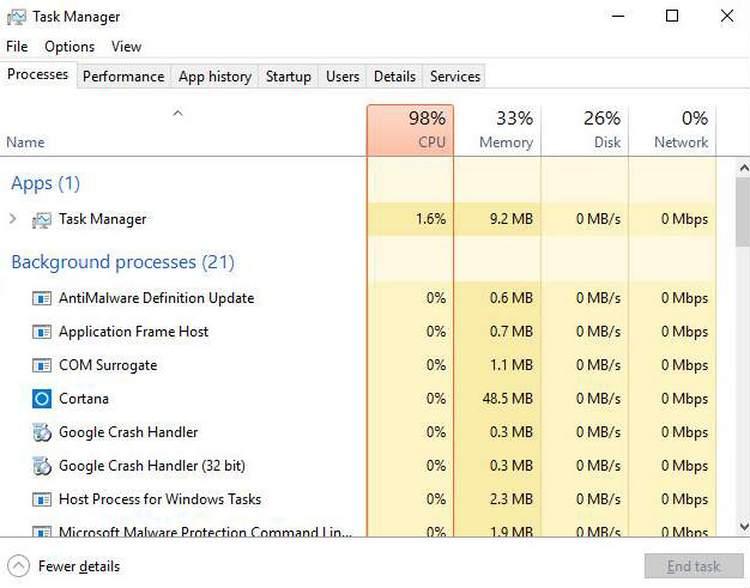 CPU overload