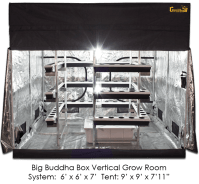 Big Buddha Box 8 X 8 Vertical Grow Tent Kit Review