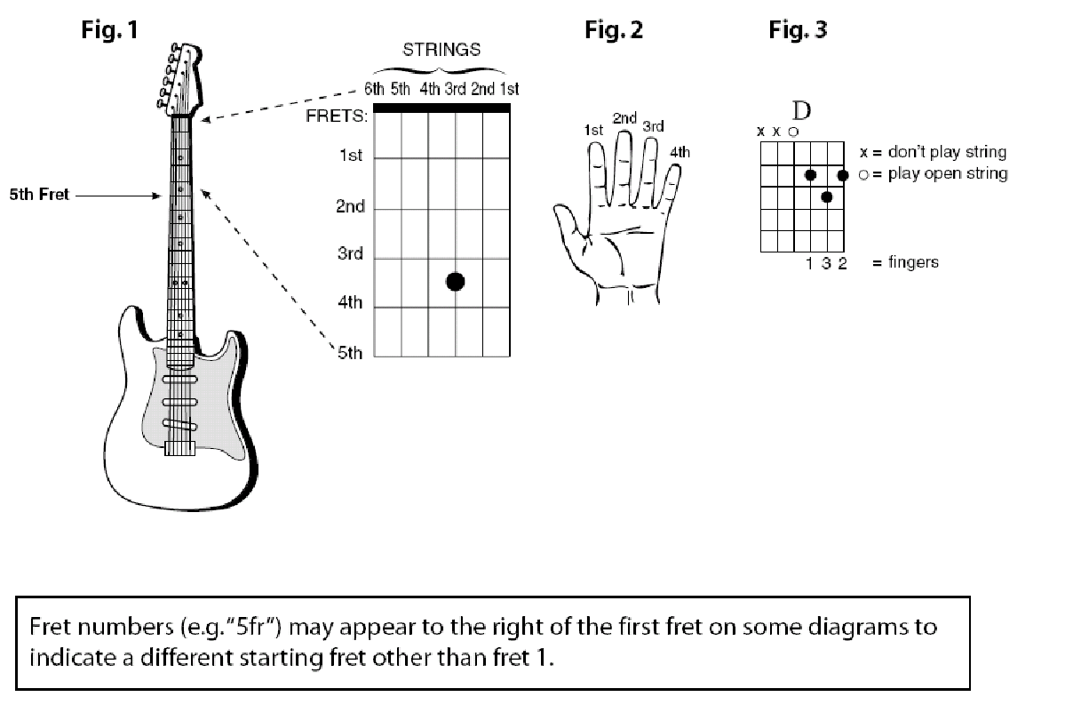 Images About Acoustic Guitar