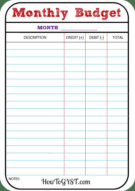budget money chart - Cypru.hamsaa.co