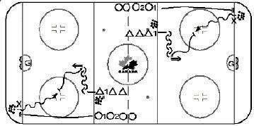 1on1corner-hockey-drill