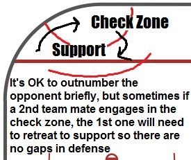 check-zone-support