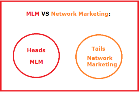 what is the difference between mlm and network marketing
