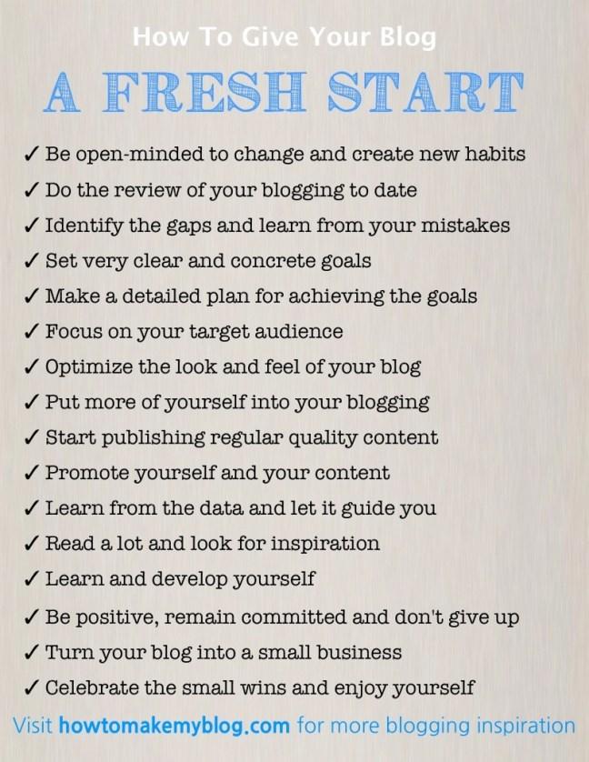 Fresh blog start graphic
