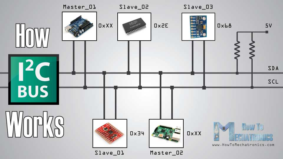 Wiring Diagram For Network Interface Device How I2c Communication Works Amp How To Use It With Arduino