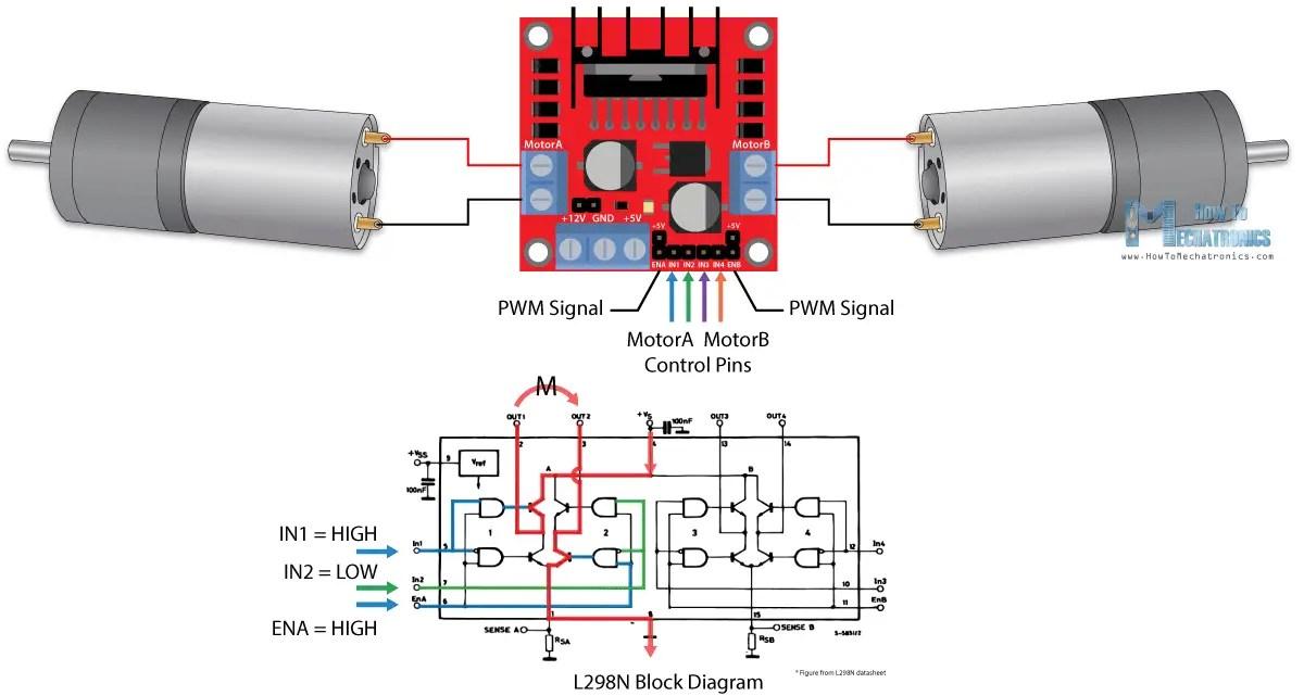 l298 h bridge circuit diagram