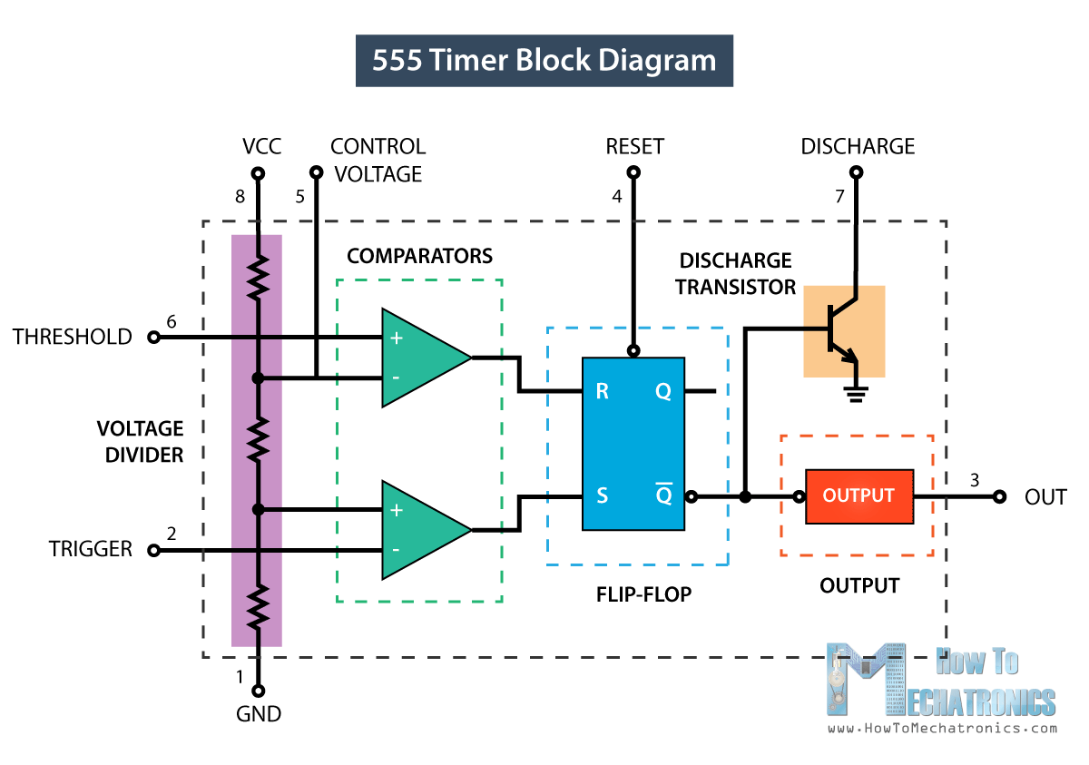 hight resolution of inside the 555 timer ic