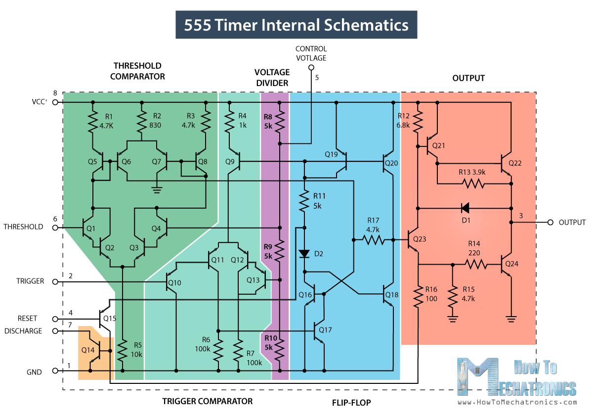 555 timer ic working principle block diagram circuit schematics rh howtomechatronics com ford 555b backhoe information [ 1200 x 843 Pixel ]