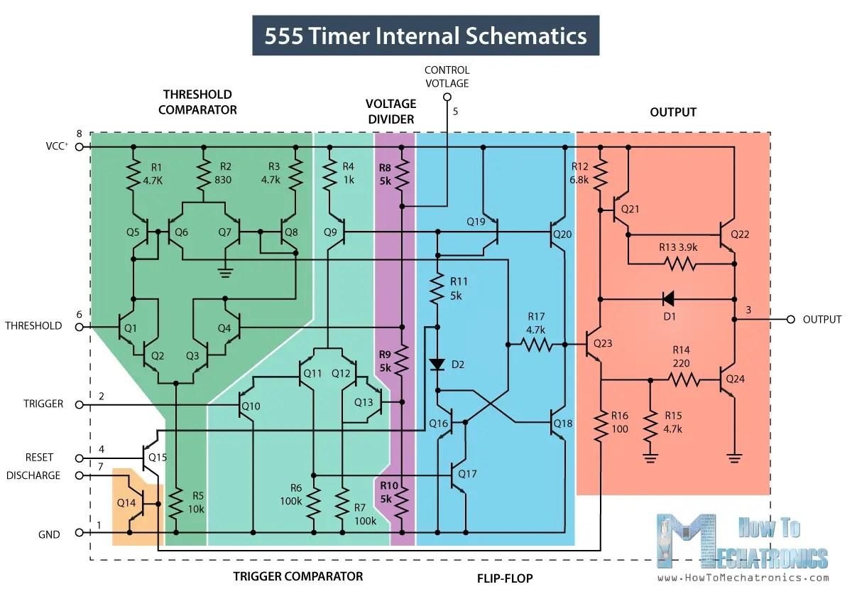 medium resolution of 555 timer ic working principle block diagram circuit schematics rh howtomechatronics com ford 555b backhoe information