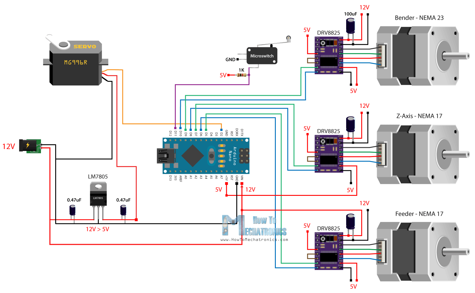 Swell Diagram Of Wiring A Stepper Motor Driver Furthermore Stepper Motor Wiring Cloud Oideiuggs Outletorg