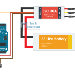arduino bldc motor control circuit diagram schematic [ 1440 x 785 Pixel ]