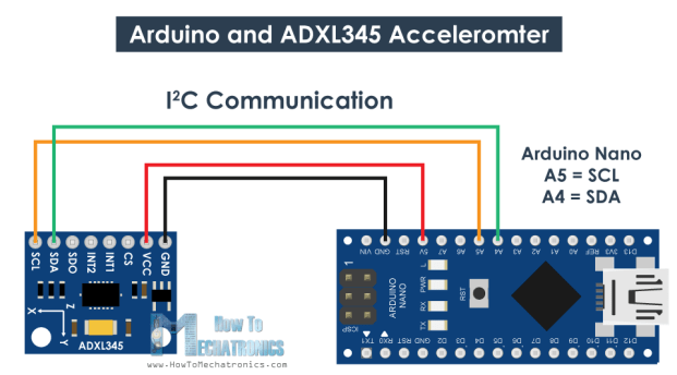 Arduino and ADXL345 Accelerometer Circuit Diagram