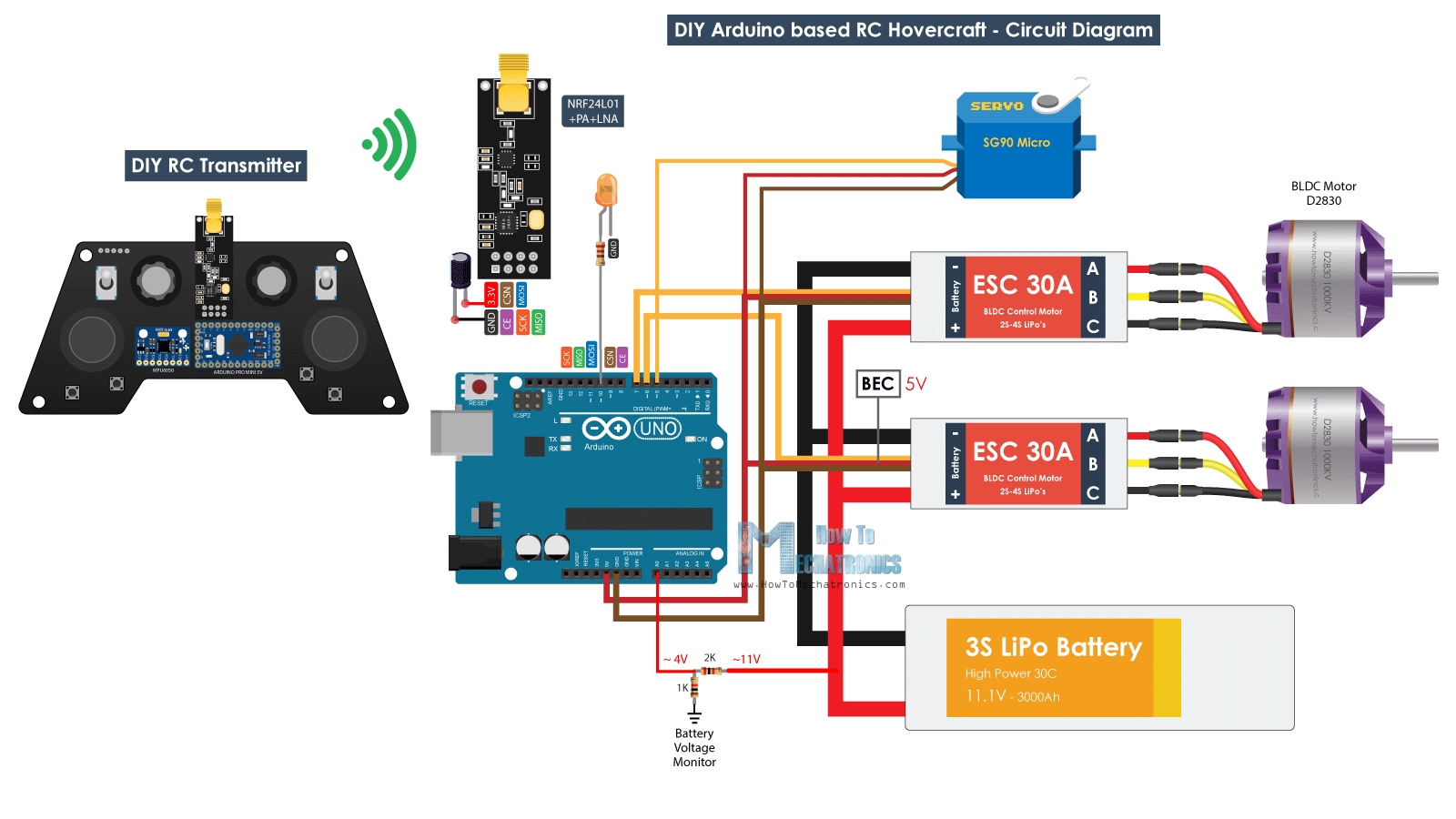 hight resolution of diy arduino rc hovercraft circuit diagram
