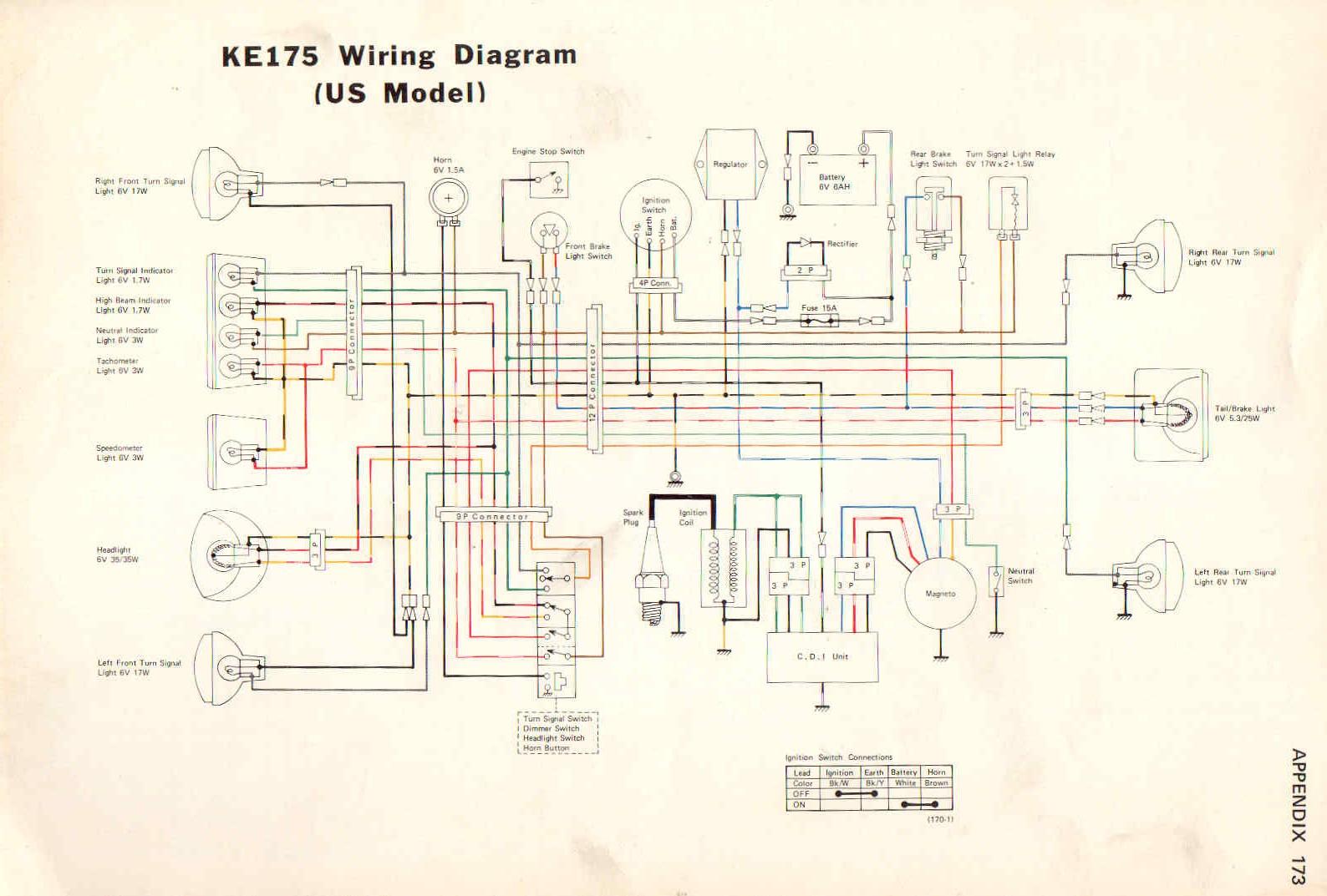 Kawasaki KE175 Service Manual & Wiring Diagram