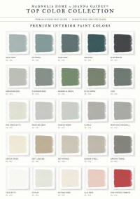 Dining Room Paint Color - How to Nest for Less