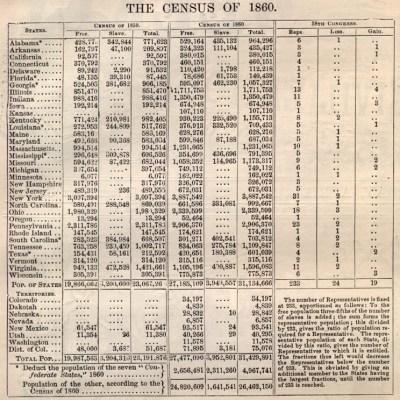 slave-census1860