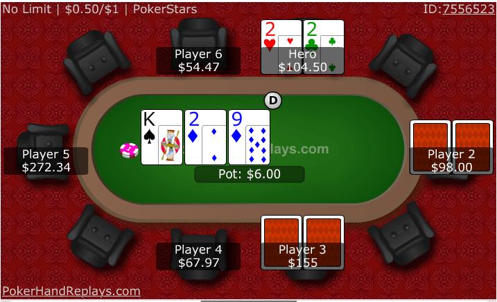 Postflop poker strategy 2