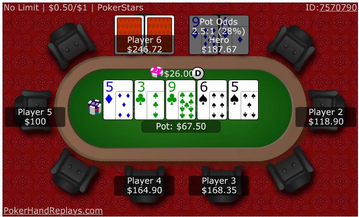 Poker pot equity 4
