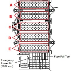 Porsche 996 Alarm Wiring Diagram Duo Therm Ac Thermostat 1997 To 2006 911 Fuses Box And Amperages List Fuse