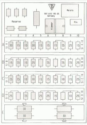 2005 to 2013 – Cayman (987c) Fuses Box Diagram and