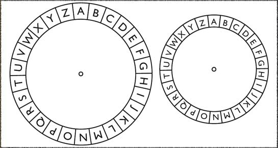 Gargantuan image regarding cipher wheel printable