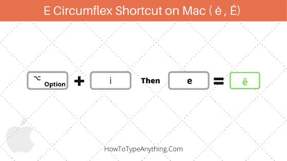 e circumflex keyboard shortcut on Mac