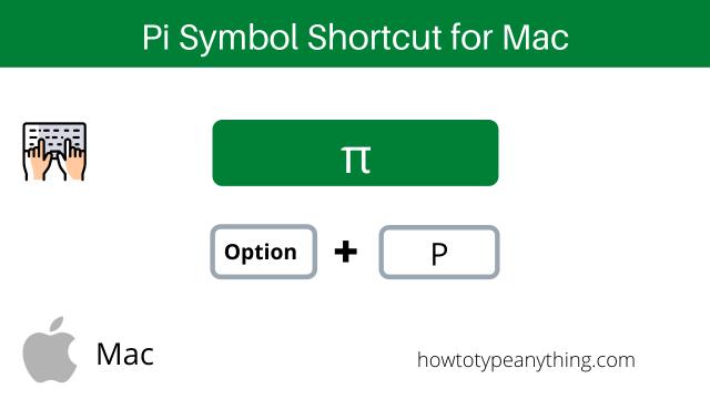 pi π alt code for Windows and Mac