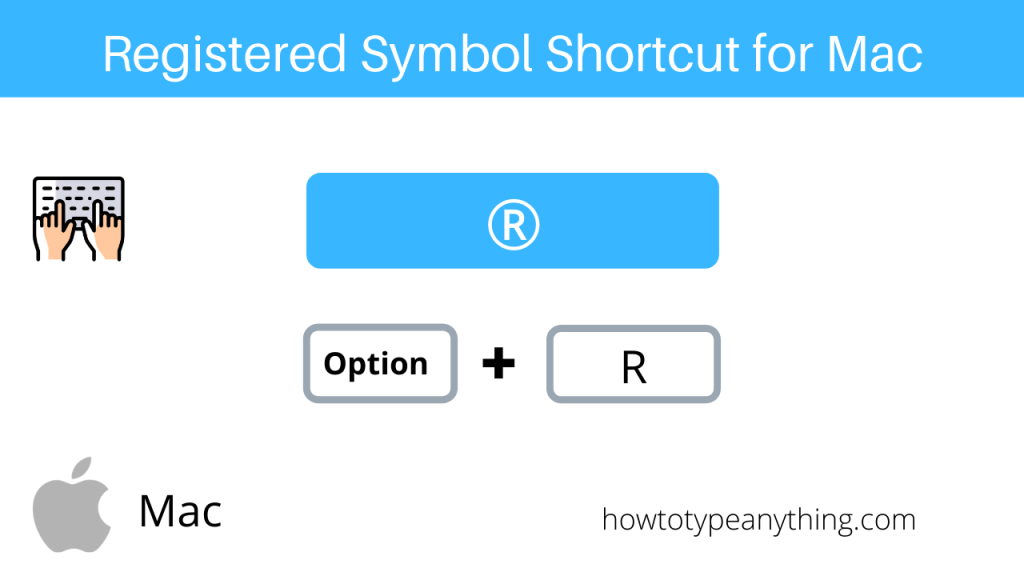 Registered Trademark Symbol Alt Code Shortcut for Mac