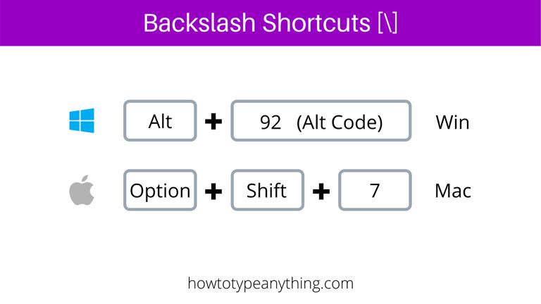 type backslash on keyboard
