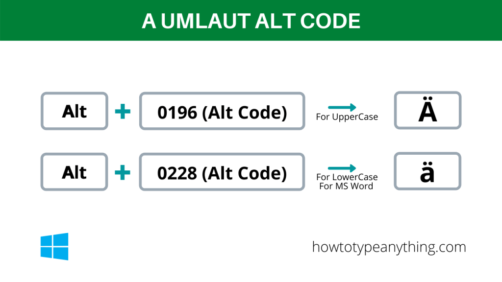 a with two dots alt code