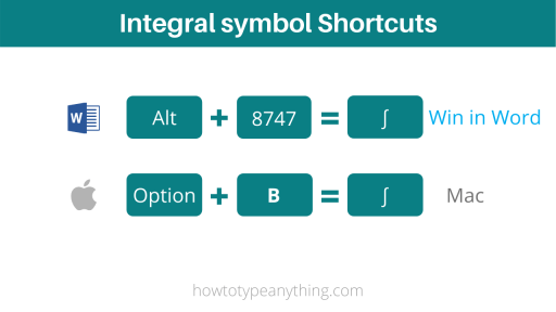 Integral symbol shortcuts for Word and Mac