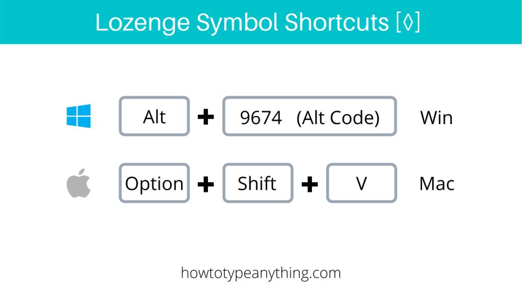Lozenge symbol shortcut