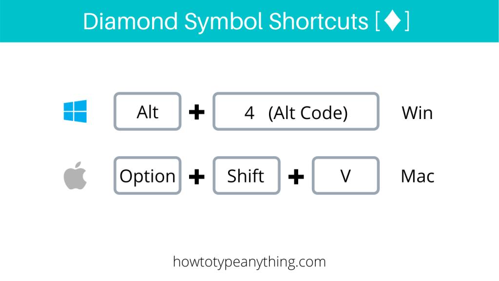 diamond symbol shortcuts