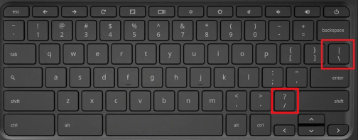 forward slash key on the windows keyboard