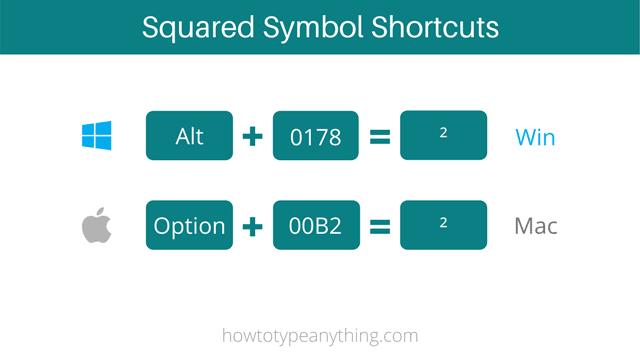2 squared symbol shortcuts for Windows and Mac