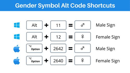 Gender Symbol Alt Code Shortcuts for Windows and Mac