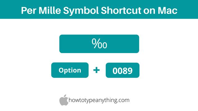per mille symbol shortcut for Mac