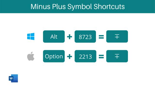 Minus Plus Symbol Shortcuts