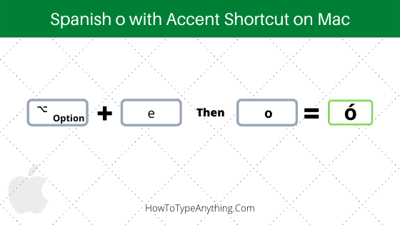 spanish o with acute accent shortcut for mac