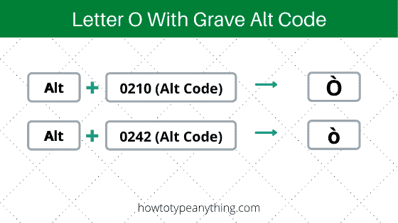 o with grave alt code